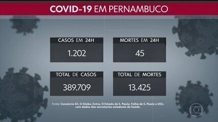 Pernambuco registra mais 1.202 casos do novo coronavírus e 45 mortes por Covid