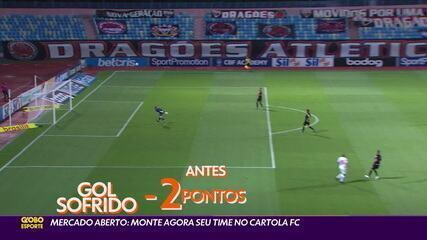 Mercado aberto: veja as novidades no Cartola FC e monte seu time