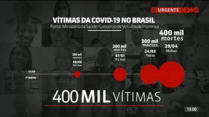 Brasil chega a 400 mil mortos pela Covid-19