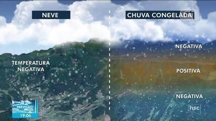VÍDEO: 23 cidades de Santa Catarina podem ter neve nesta terça (29); entenda