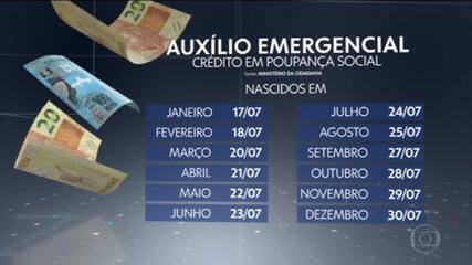 Governo antecipa pagamento da 4ª parcela do auxílio emergencial