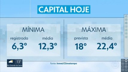 SP registra geada e temperatura na capital chega a -2,3ºC no extremo sul
