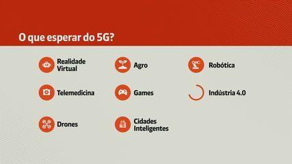 O futuro da internet no Brasil: veja o que esperar do 5G