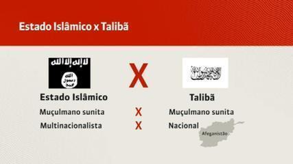 Saiba a diferença entre o Estado Islâmico e o Talibã