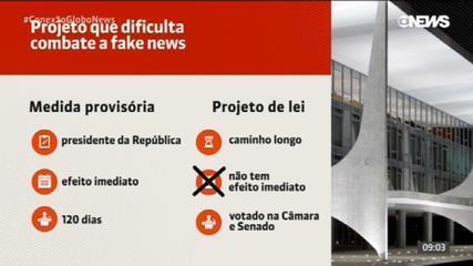 Bolsonaro envia projeto de lei similar à MP rejeitada por Pacheco