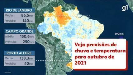 Veja previsões de chuva e temperatura para outubro de 2021