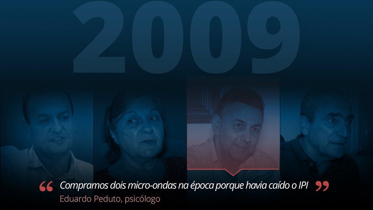 Recessão em 2009: pessoas contam como sentiram a crise