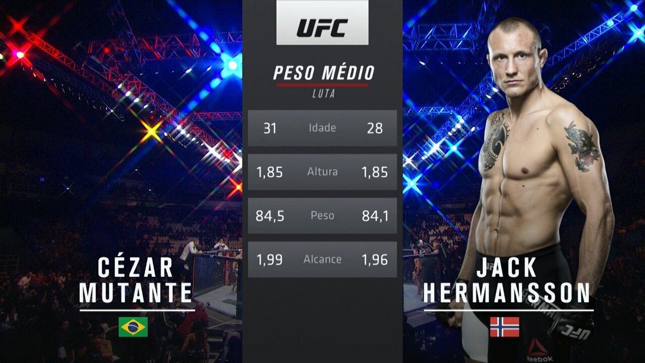 UFC Minotouro x Bader 2 - Cézar Mutante x Jack Hermansson