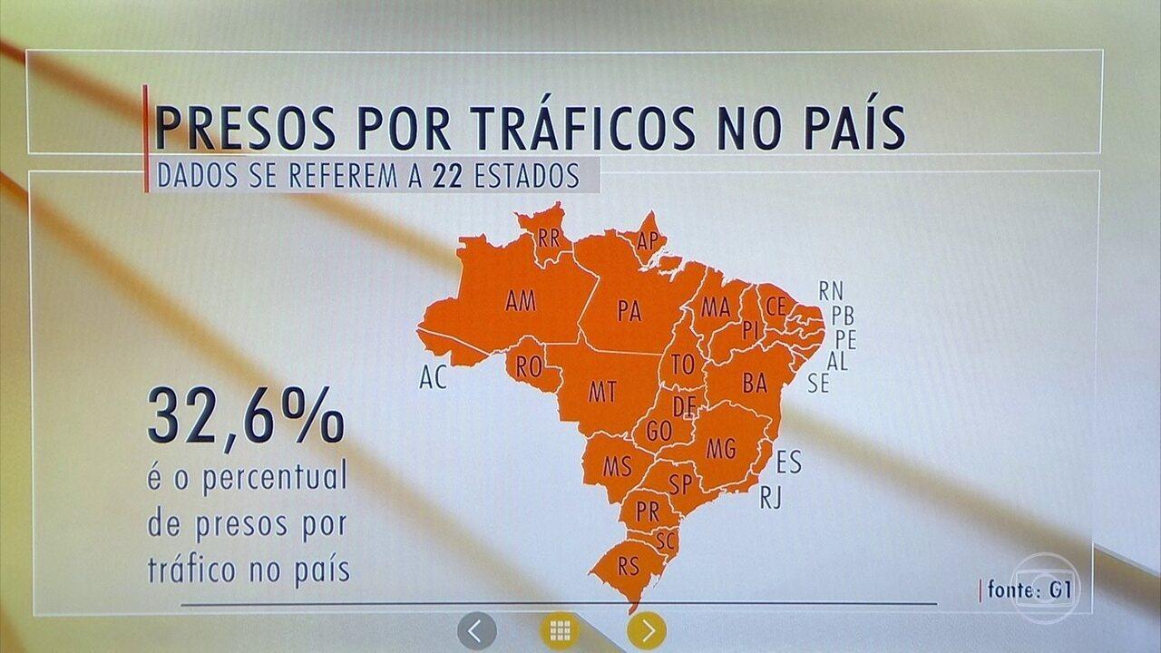 Um em cada três presos do país responde por tráfico de drogas