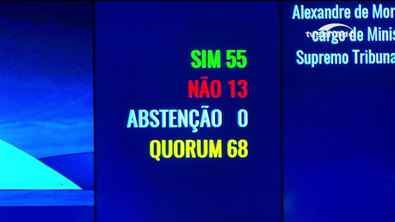 Alexandre de Moraes é aprovado pelo Senado como novo ministro do STF