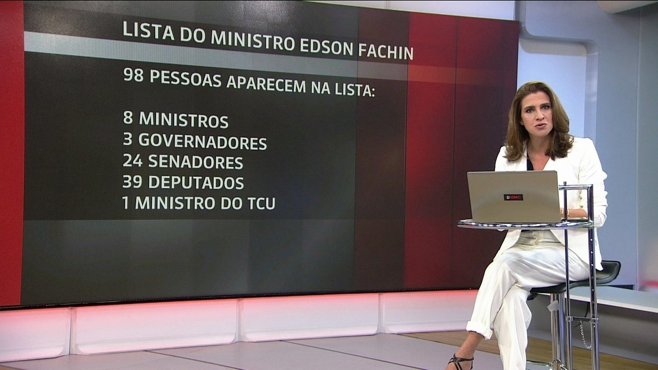 Edson Fachin abre 76 inquéritos para investigar ministros, governadores e parlamentares