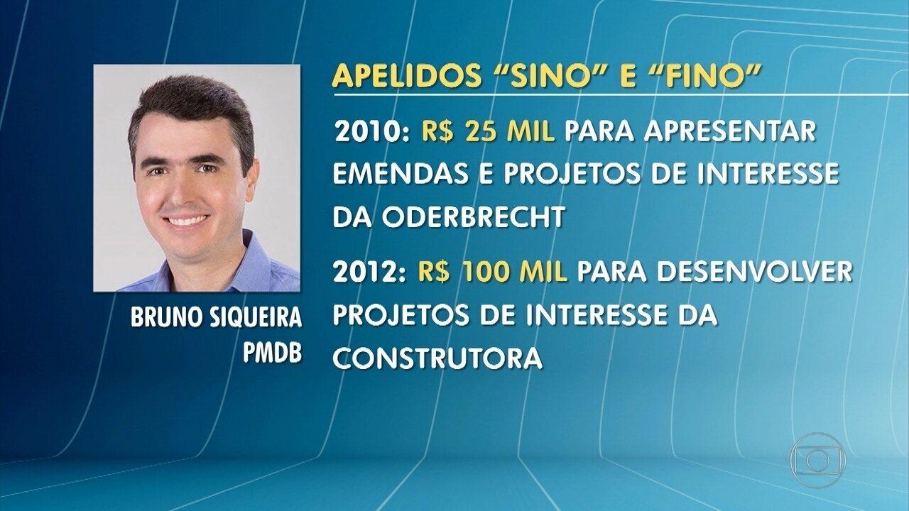 Delação da Odebrecht: prefeito de Juiz de Fora, Bruno Siqueira, está em lista de delator