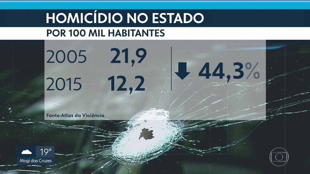 Atlas da Violência revela que São Paulo tem a menor taxa de homicídio do país