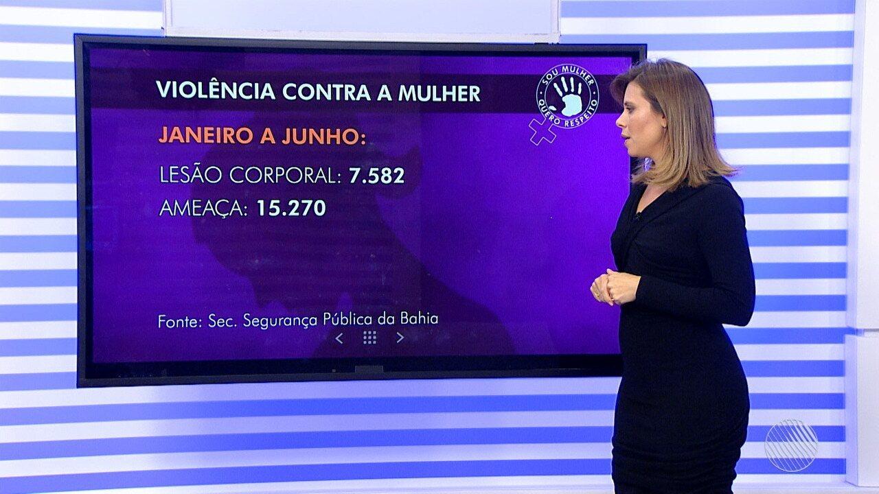 Bahia teve mais de 23 mil casos de violência contra a mulher, no primeiro semestre de 2017.