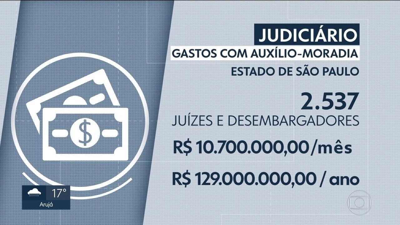 TJ vai prestar contas ao Conselho Nacional de Justiça sobre salários e extras dos juízes
