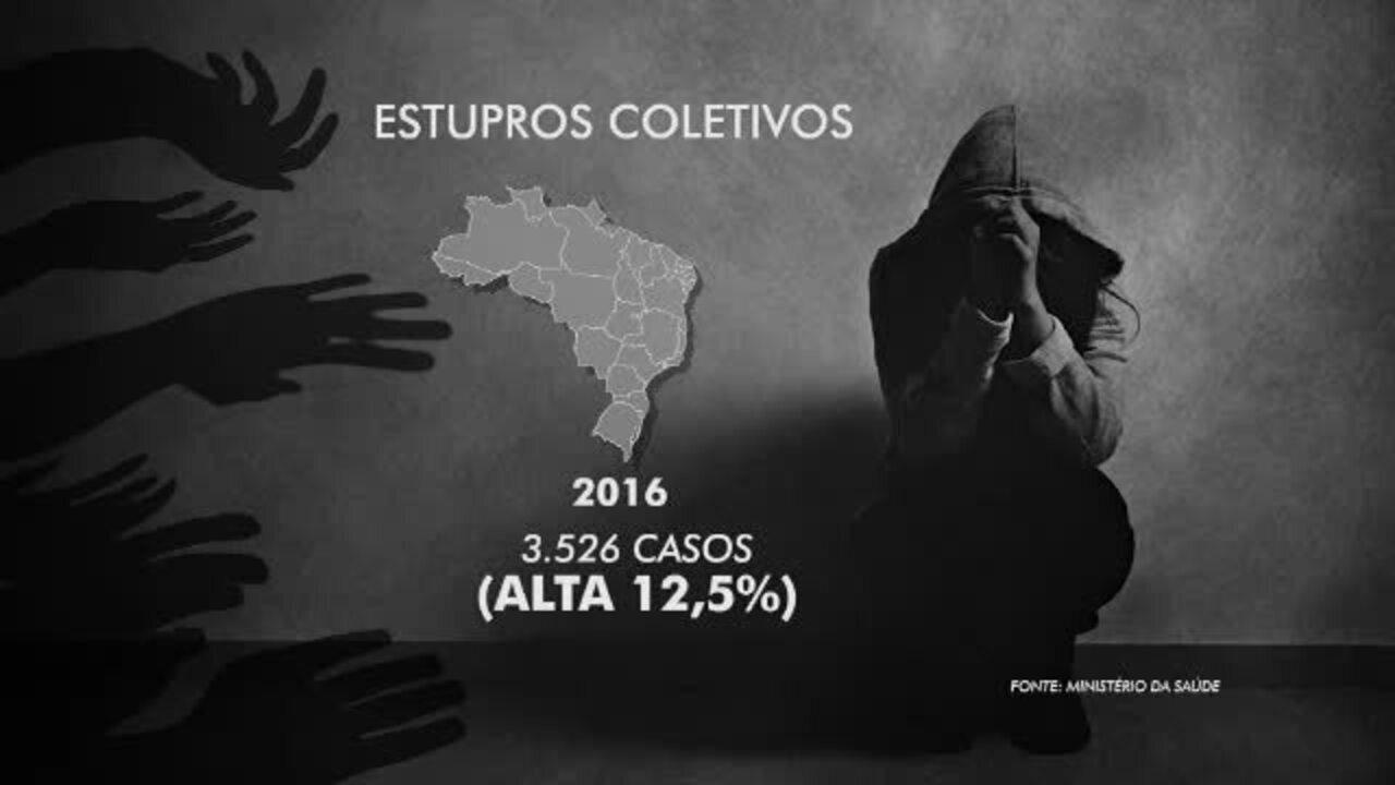 Brasil registra 10 estupros coletivos por dia, segundo estudo