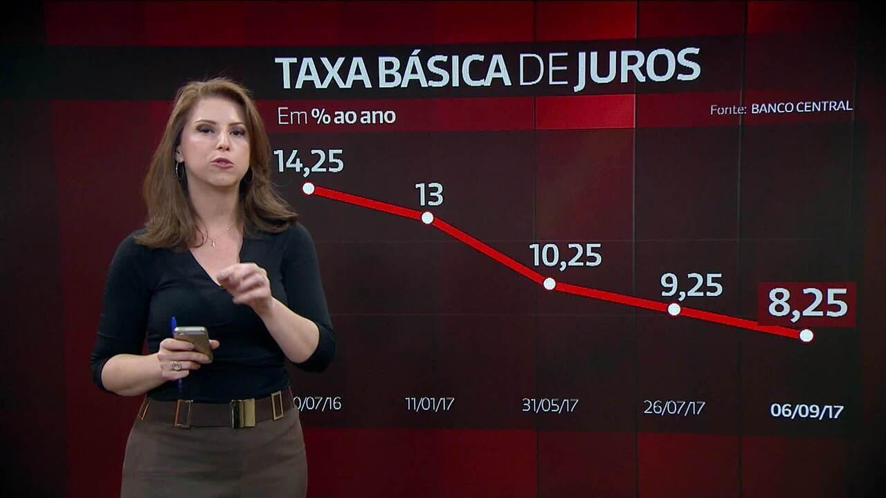 Banco Central reduz a taxa básica de juros para 8,25% ao ano
