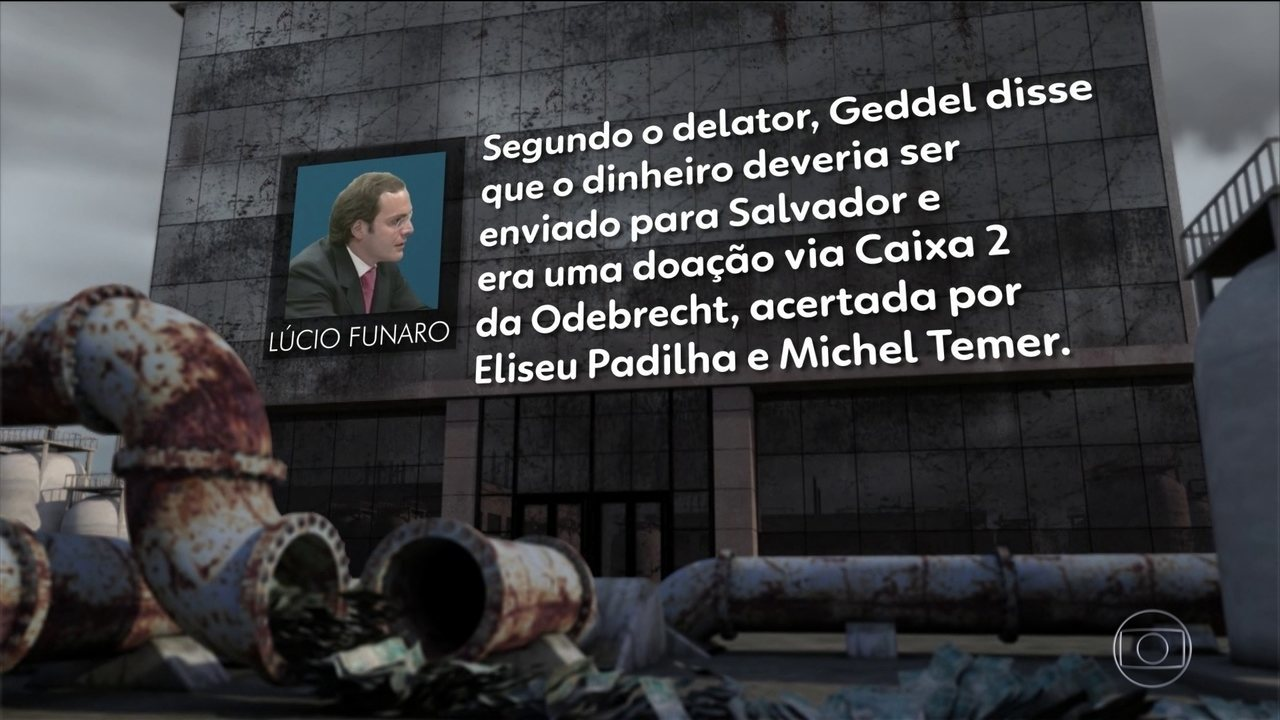 Funaro faz acusações que envolvem Temer, ministro e aliados