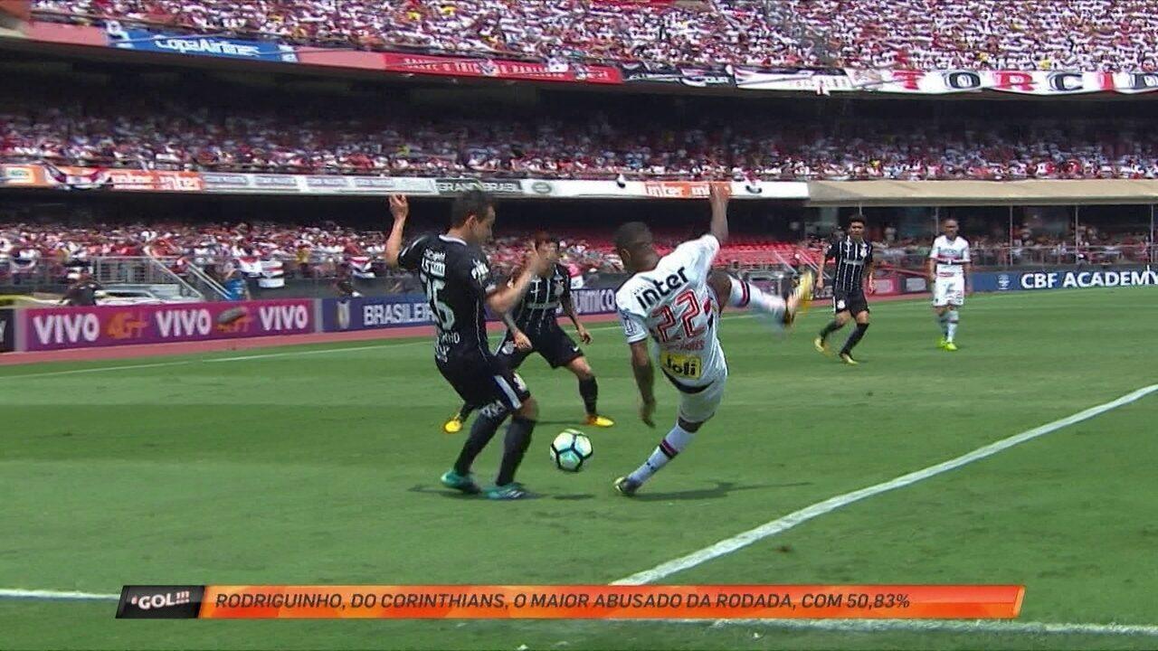 Rodriguinho derrota Cueva em
