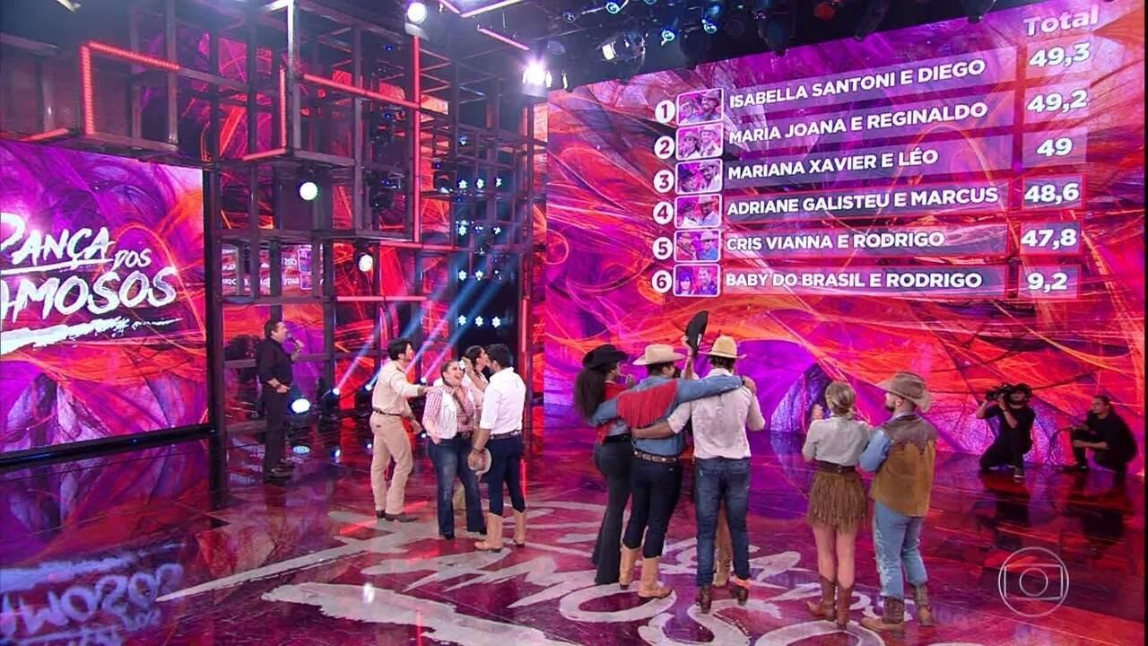 Confira o ranking do Dança dos Famosos após a apresentação das mulheres no country
