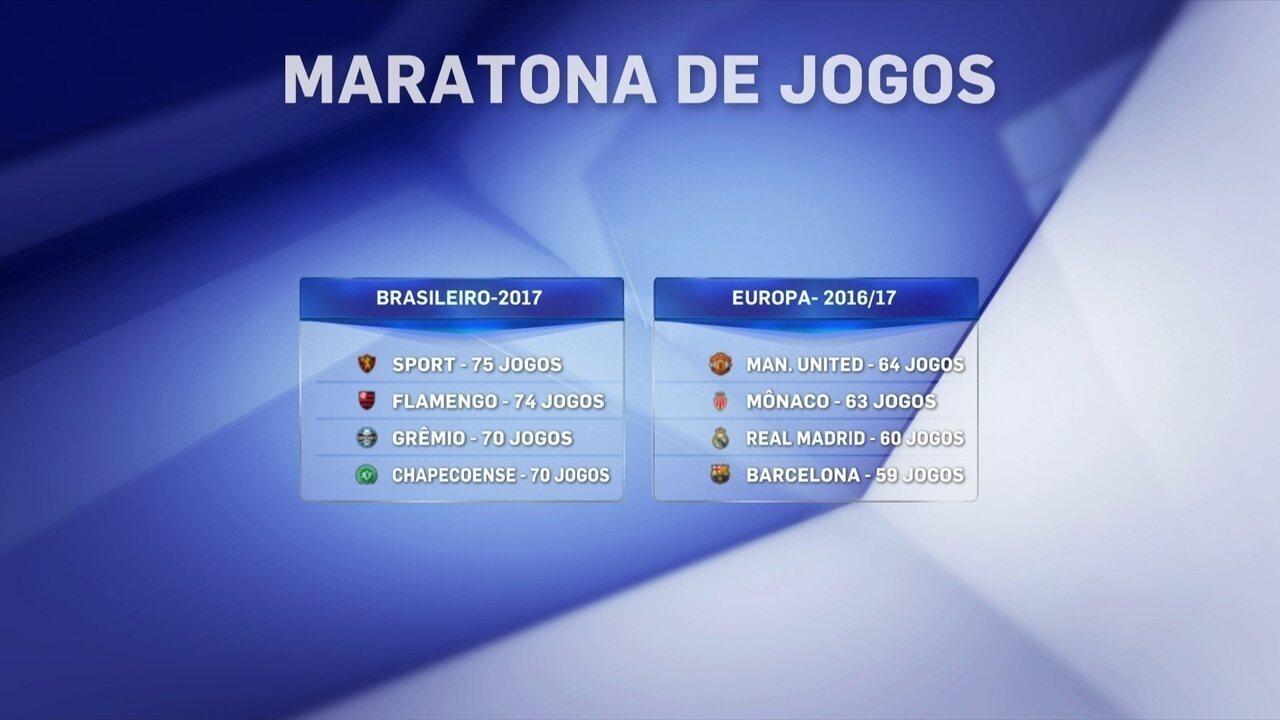 Brasil x Europa em maratona de jogos: Fla pode fazer 83 no ano, 23 a mais que Real Madrid