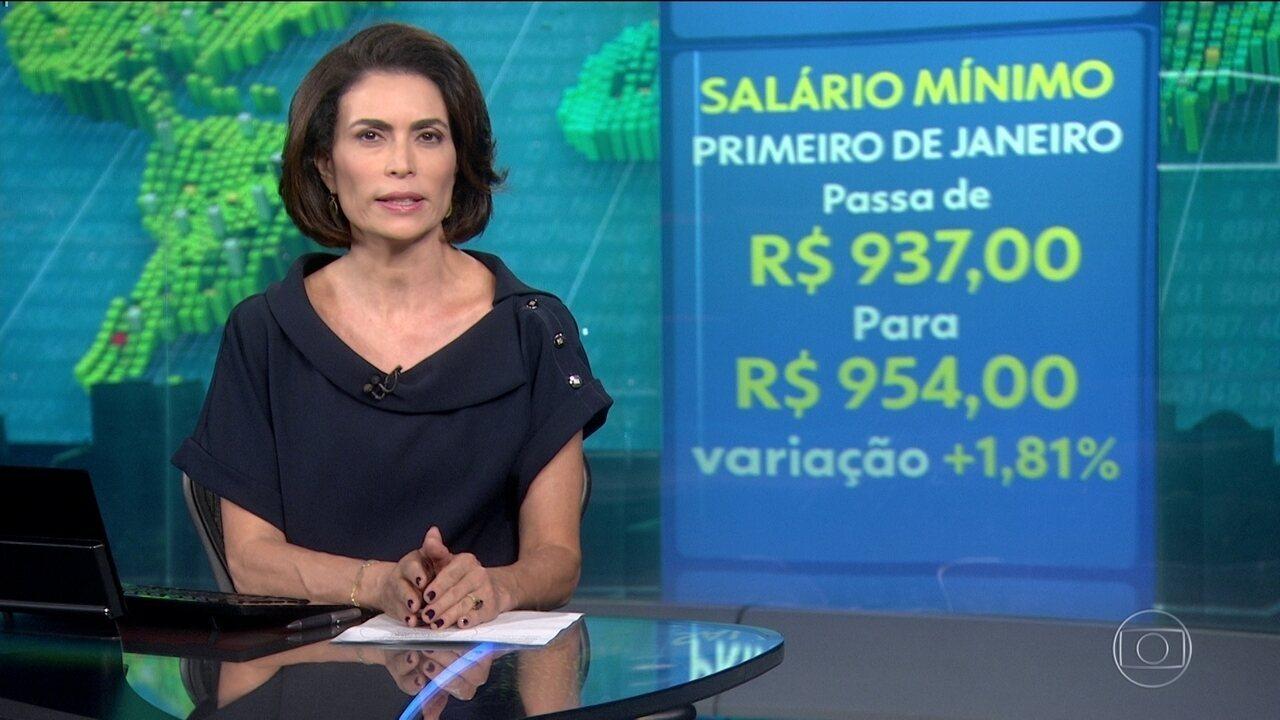 Salário mínimo sobe para R$ 954, variação de 1,81%, a menor em 24 anos