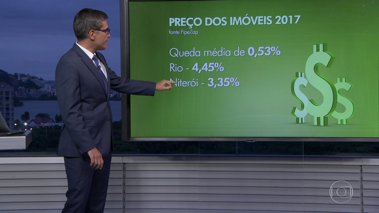 Pela primeira vez em dez anos, valor deimóveis residenciais cai no Rio