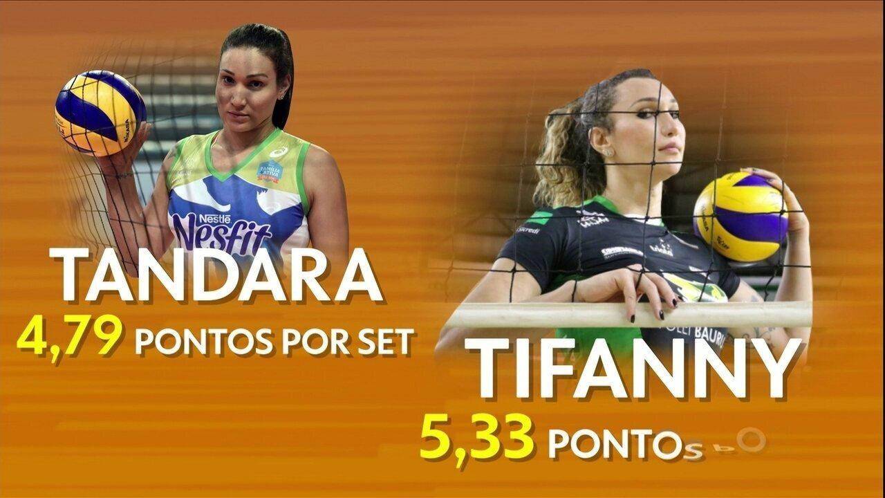 Veja como foi o duelo entre Tandara e Tifanny, maioras pontuadoras da Superliga