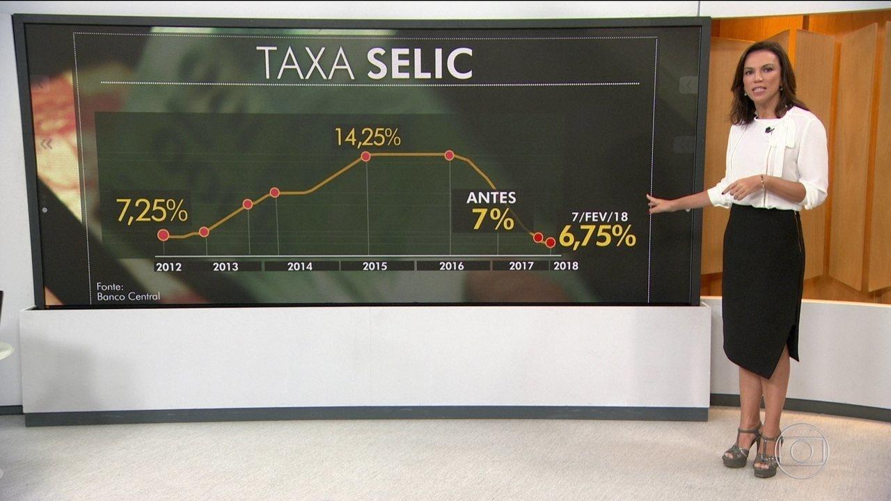 BC corta os juros básicos para 6,75% ao ano, menor nível da história