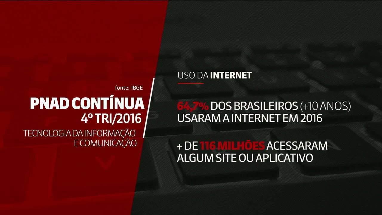 IBGE revela que 64,7% dos brasileiros usaram a internet em 2016; veja os principais números da pesquisa