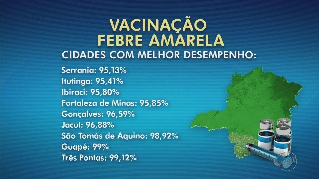 Meta de vacinação contra febre amarela é atingida em 17 cidades do Sul de MG
