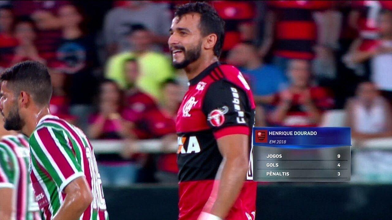 6a26cf873e Comentaristas falam sobre vaias das torcidas de Flamengo e Fluminense a  Henrique Dourado