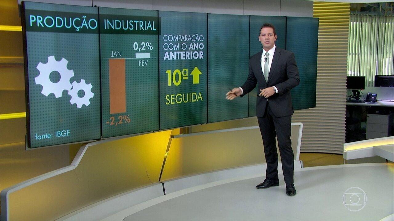 Indústria brasileira começa 2018 tropeçando