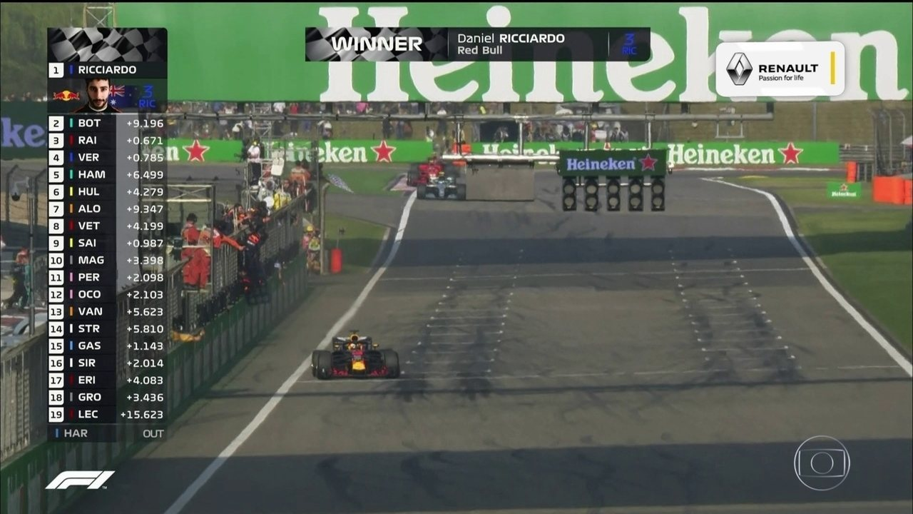 Daniel Ricciardo vence o GP da China