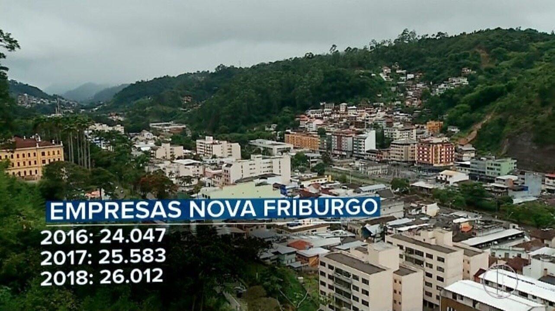 Nova Friburgo e Petrópolis ficam no topo do ranking de empreendedorismo do Sebrae