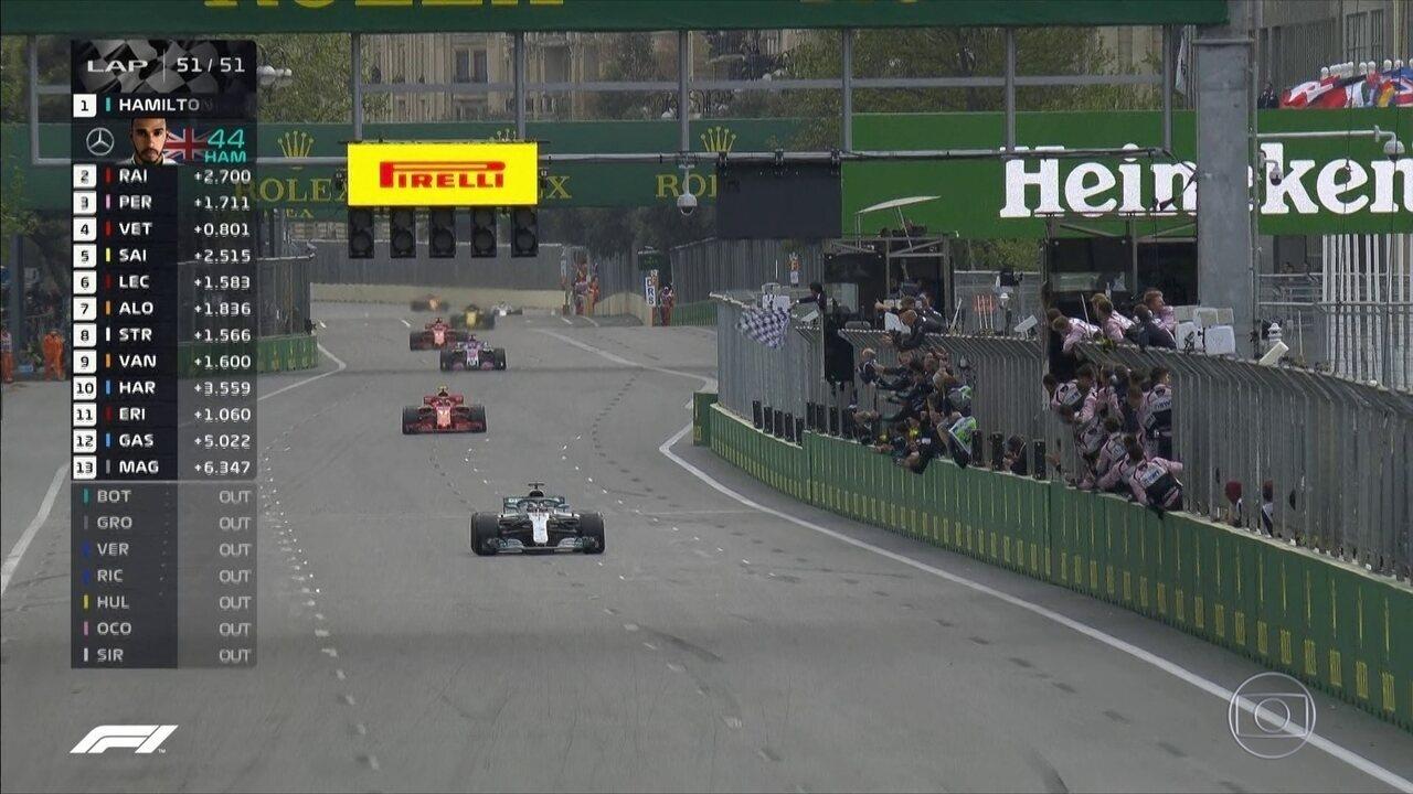 Hamilton vence o GP do Azerbaijão. Raikonnen e Pérez completam o pódio