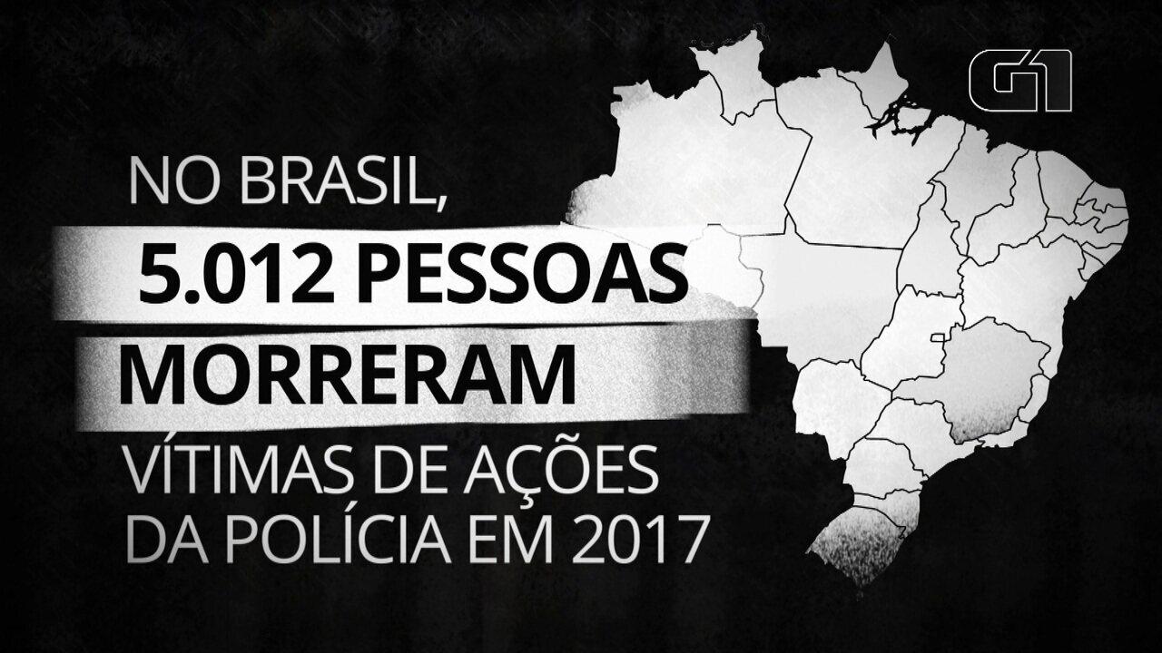Cresce número de pessoas mortas pela polícia no Brasil; assassinatos de policiais caem