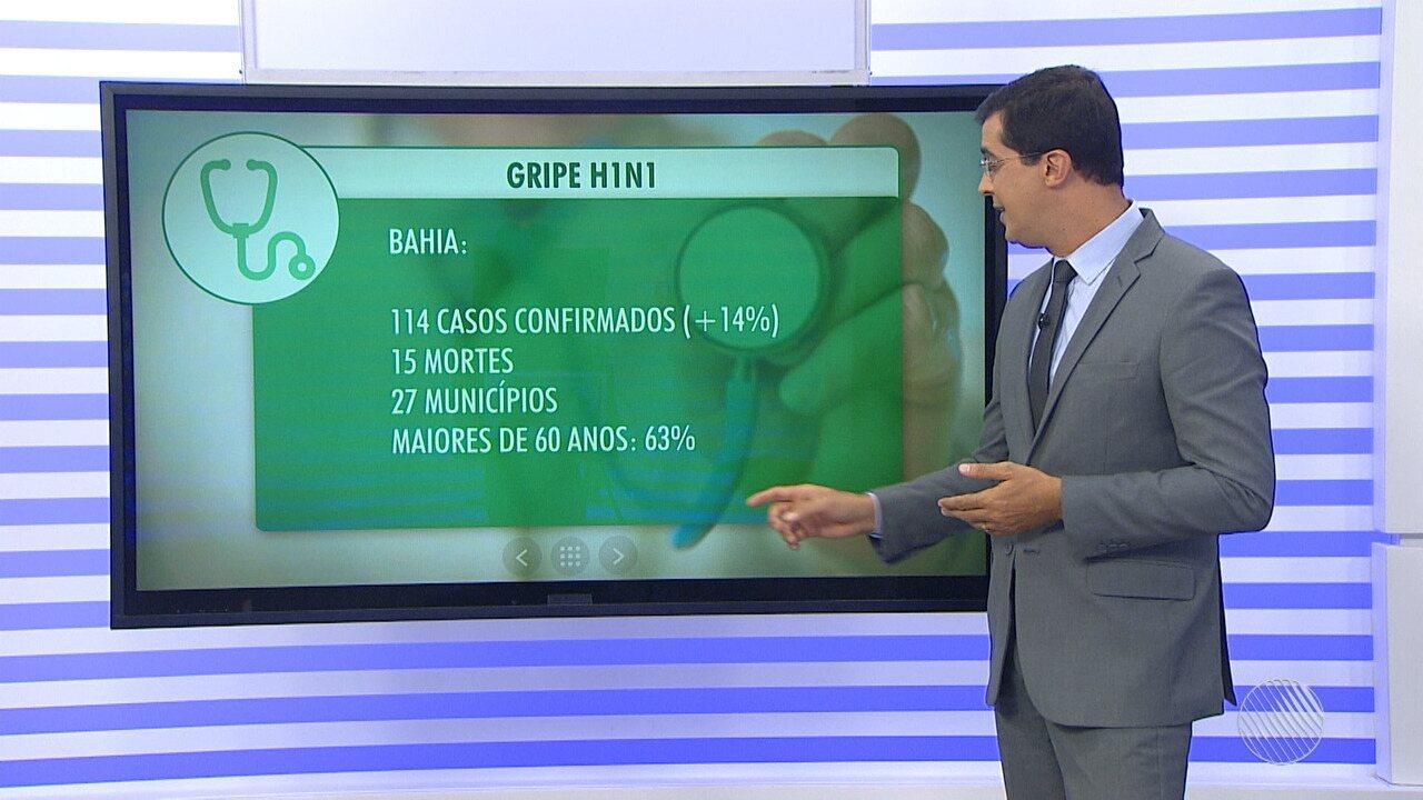 Sobe para 114 o número de casos confirmados do vírus H1N1 na Bahia