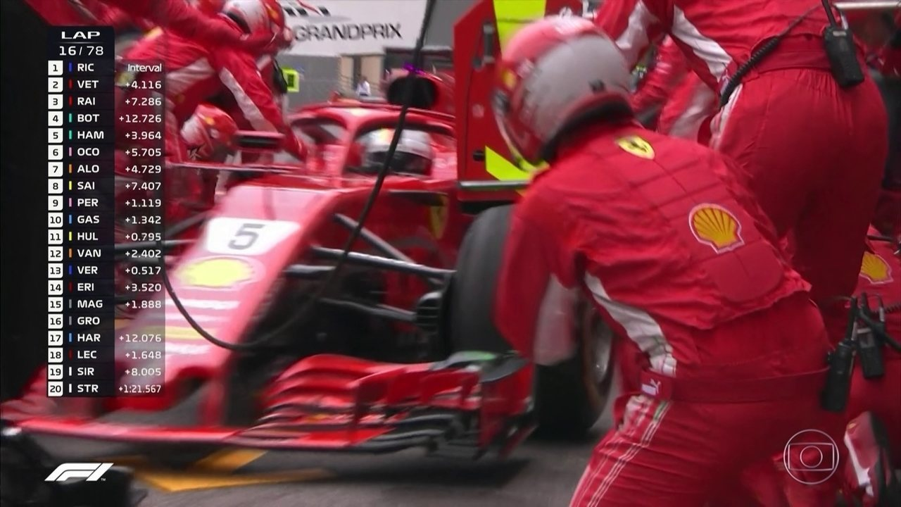 Hamilton, Vettel e Ricciardo passam pelos boxes em Mônaco