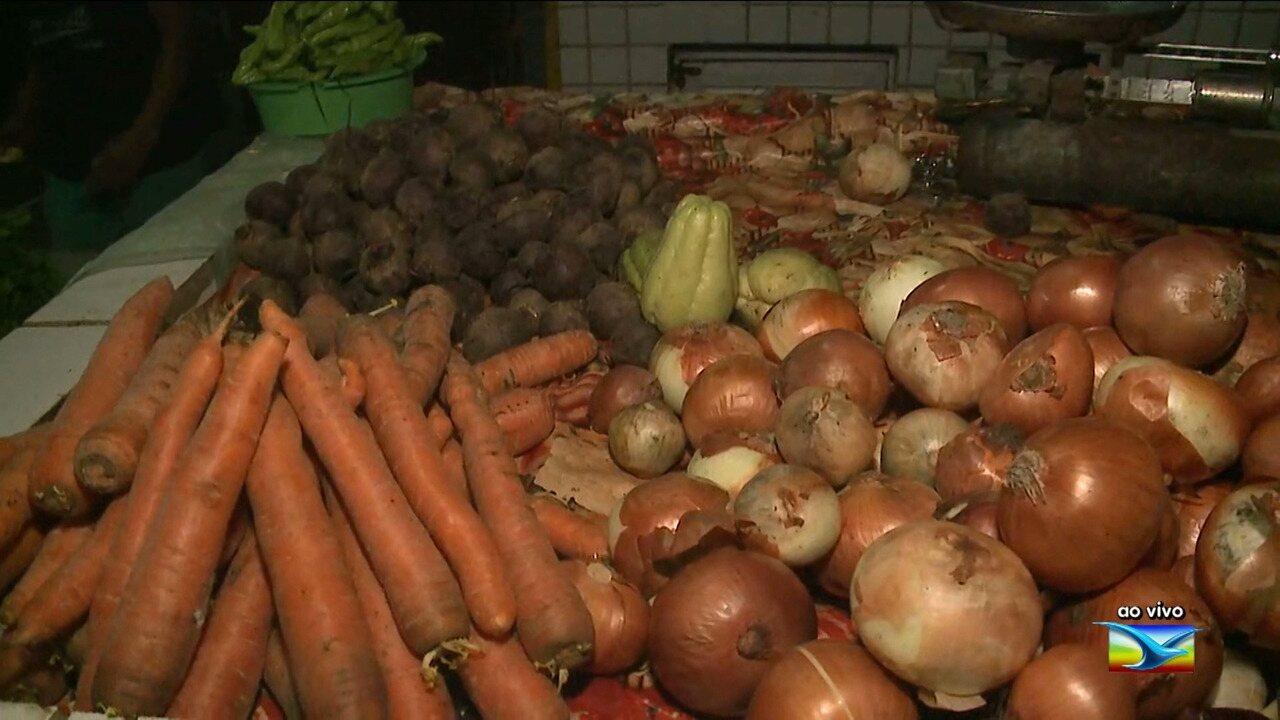 Veja o abastecimento de alimentos nas feiras em São Luís