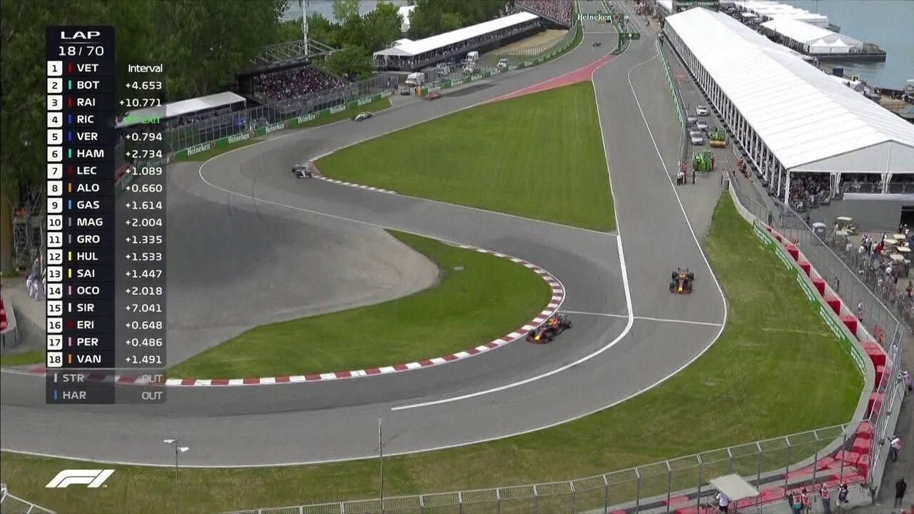 Ricciardo vai para os boxes e volta na frente de Hamilton no GP do Canadá