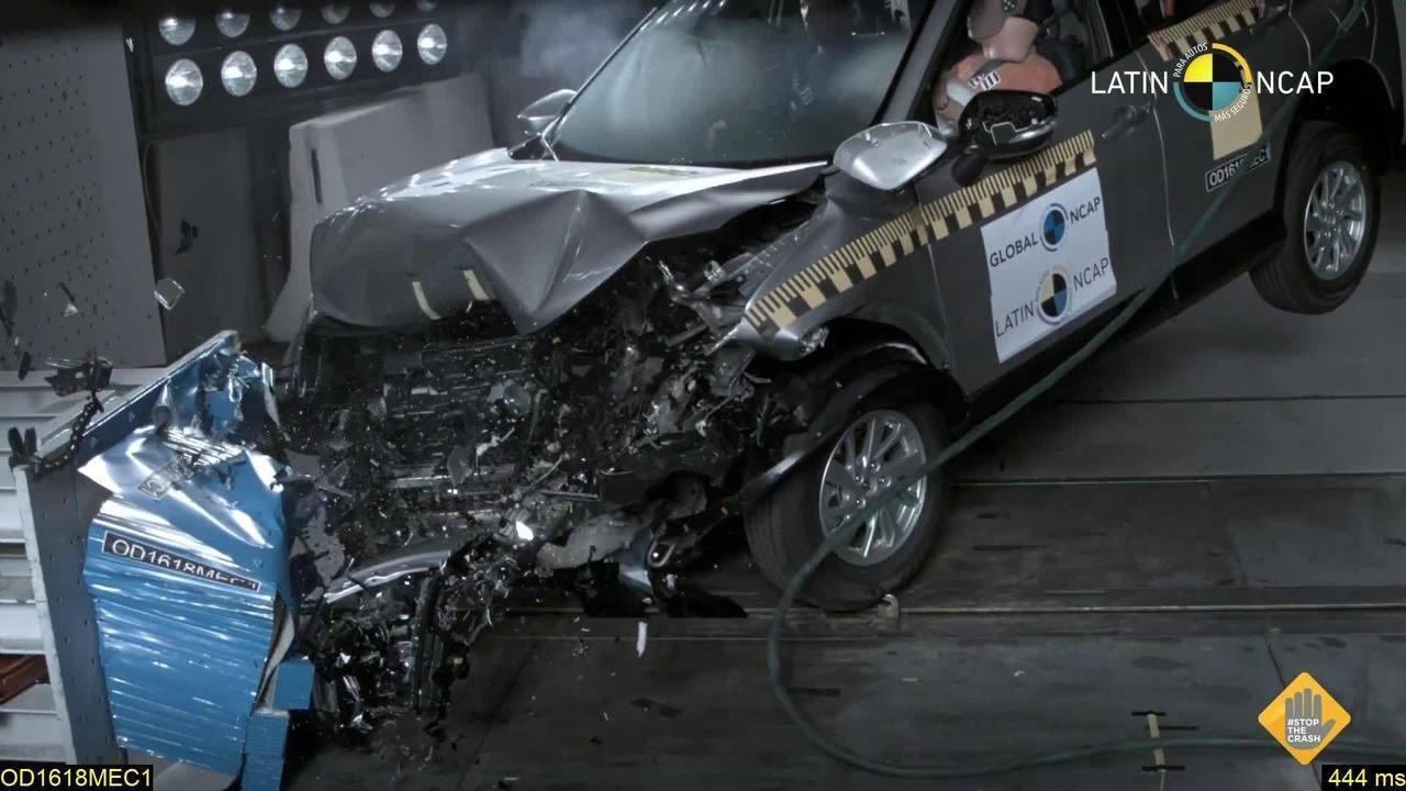 Mitsubishi Eclipse Cross consegue 5 estrelas no Latin NCap