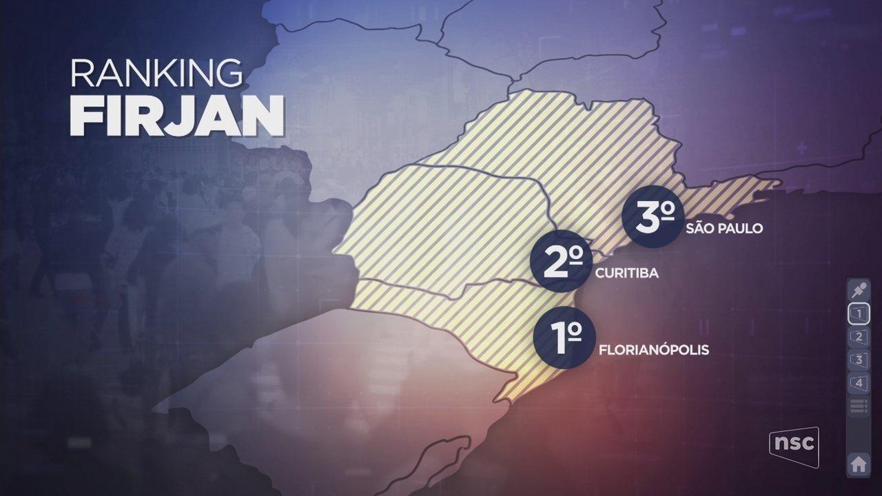 Florianópolis lidera ranking Firjan entre as capitais do país
