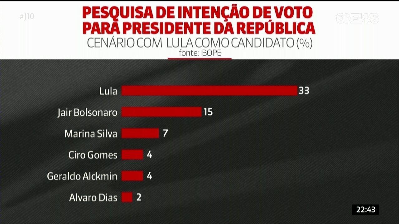 Ibope divulga em junho pesquisa com intenções de voto para a Presidência da República
