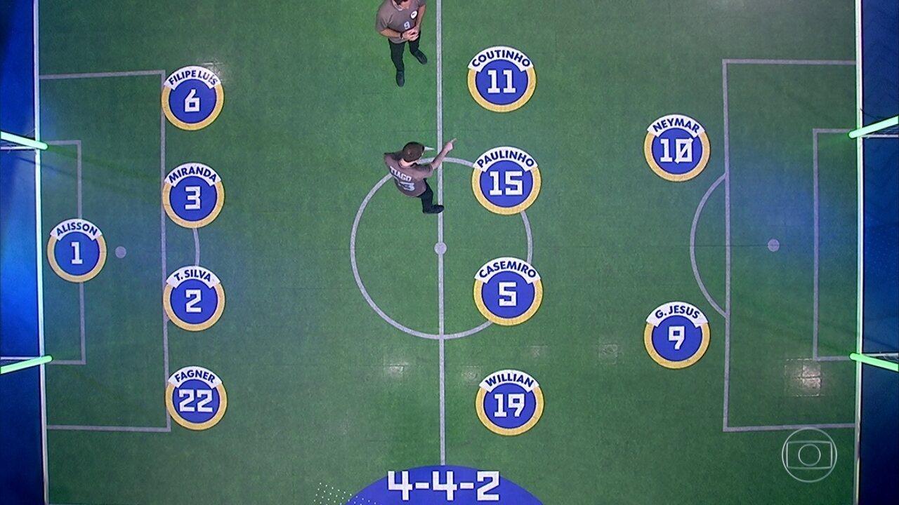 Central mostra mudança tática que ajudou na vitória do Brasil