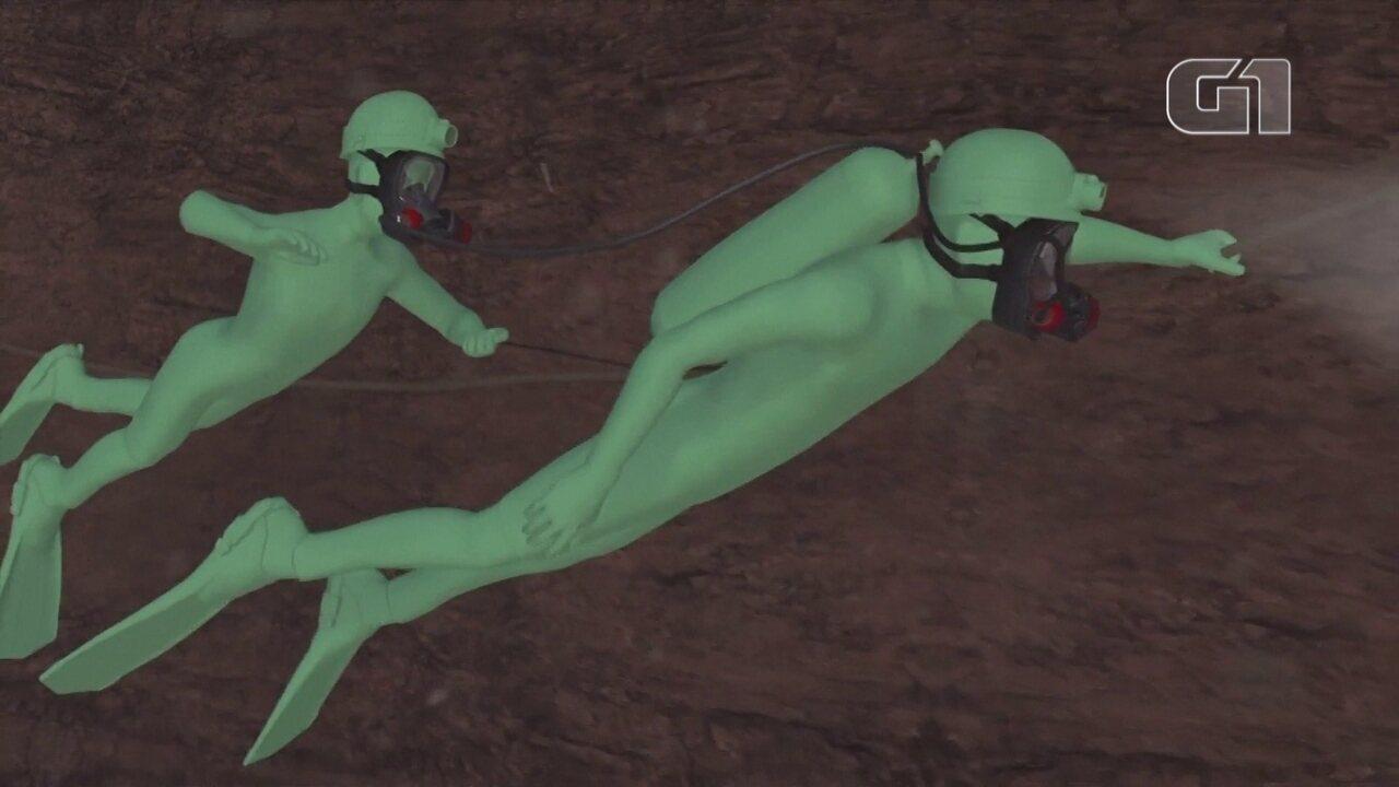 Saiba quais são as possibilidades de resgate dos meninos presos em caverna na Tailândia