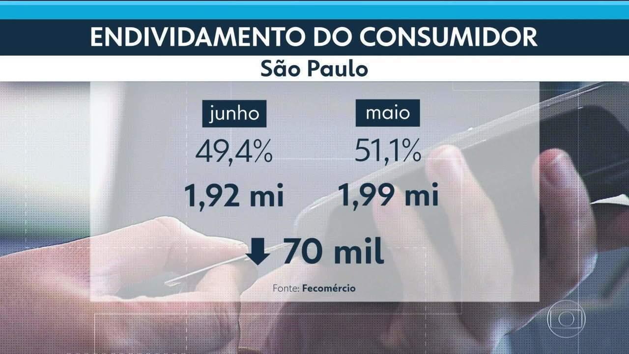 Número de famílias endividadas em São Paulo cai no mês de junho