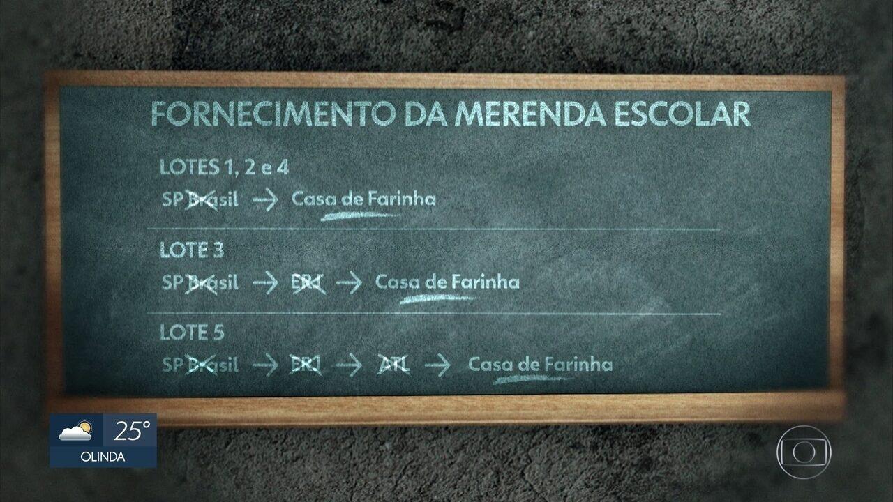 TCE aponta indícios de fraude em contratação de empresa que fornece merenda no Recife