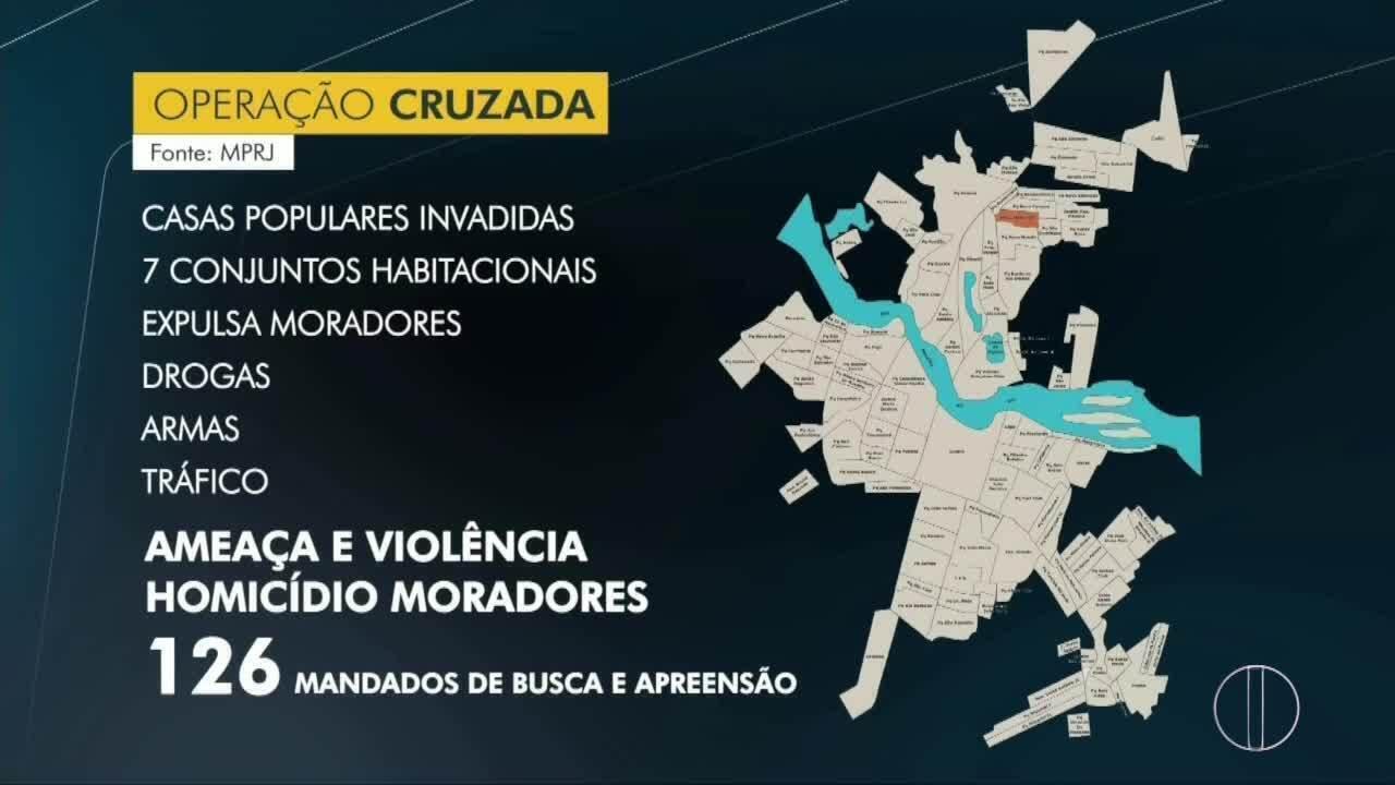 Mega operação contra o tráfico em Guarus, em Campos, RJ, contou com cerca de 800 agentes