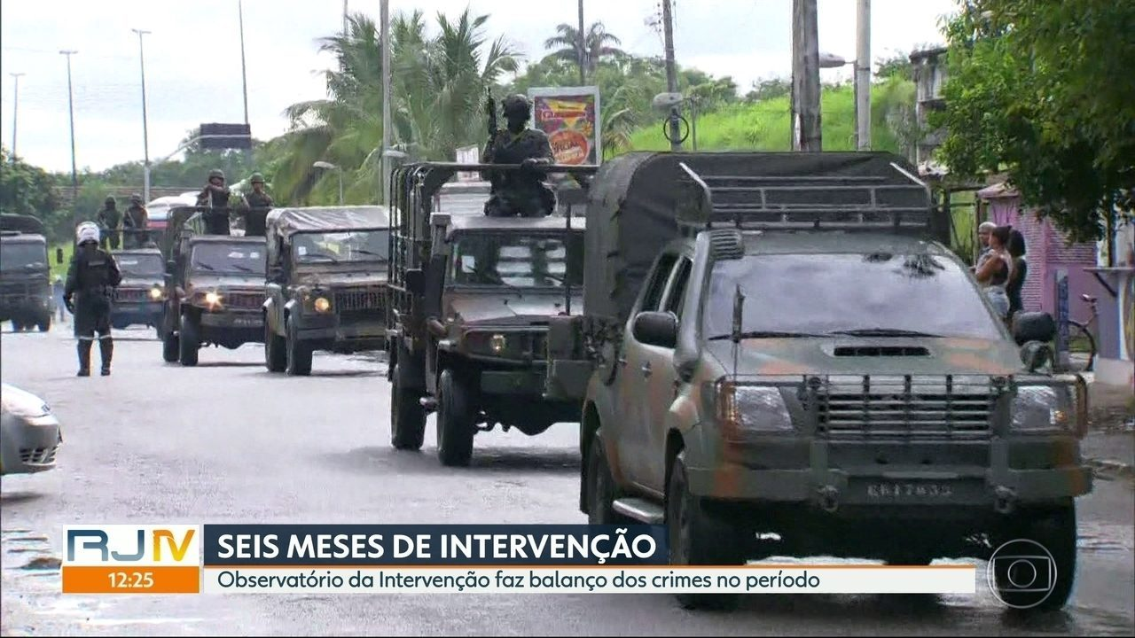 Observatório da Intervenção faz balanço dos seis meses da Intervenção Federal no Rio